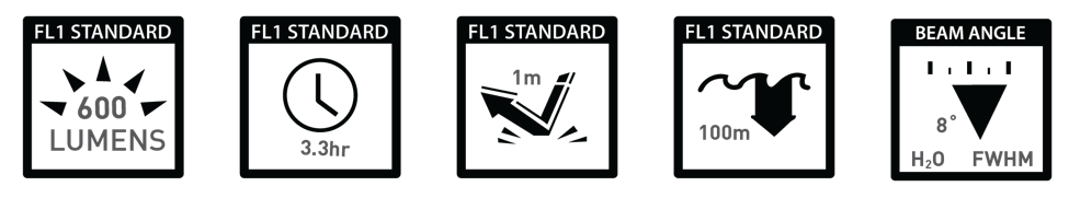 FL1 Standard Icons